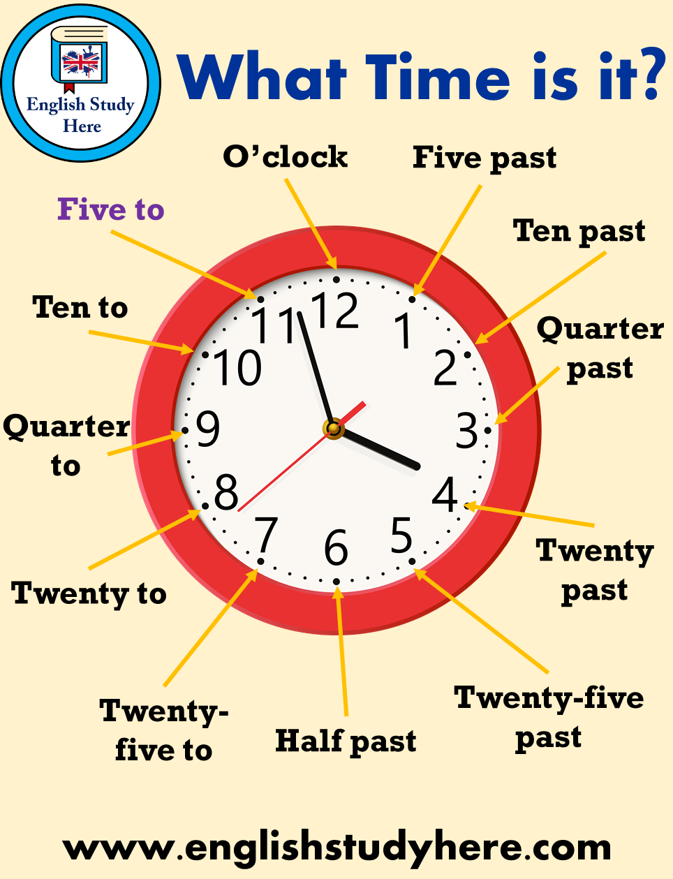 Telling the Time in English   English Study Here   English study ...
