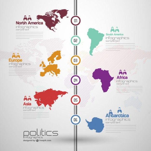 Continents infographic free template my cup of tea pinterest continents infographic free template publicscrutiny Image collections