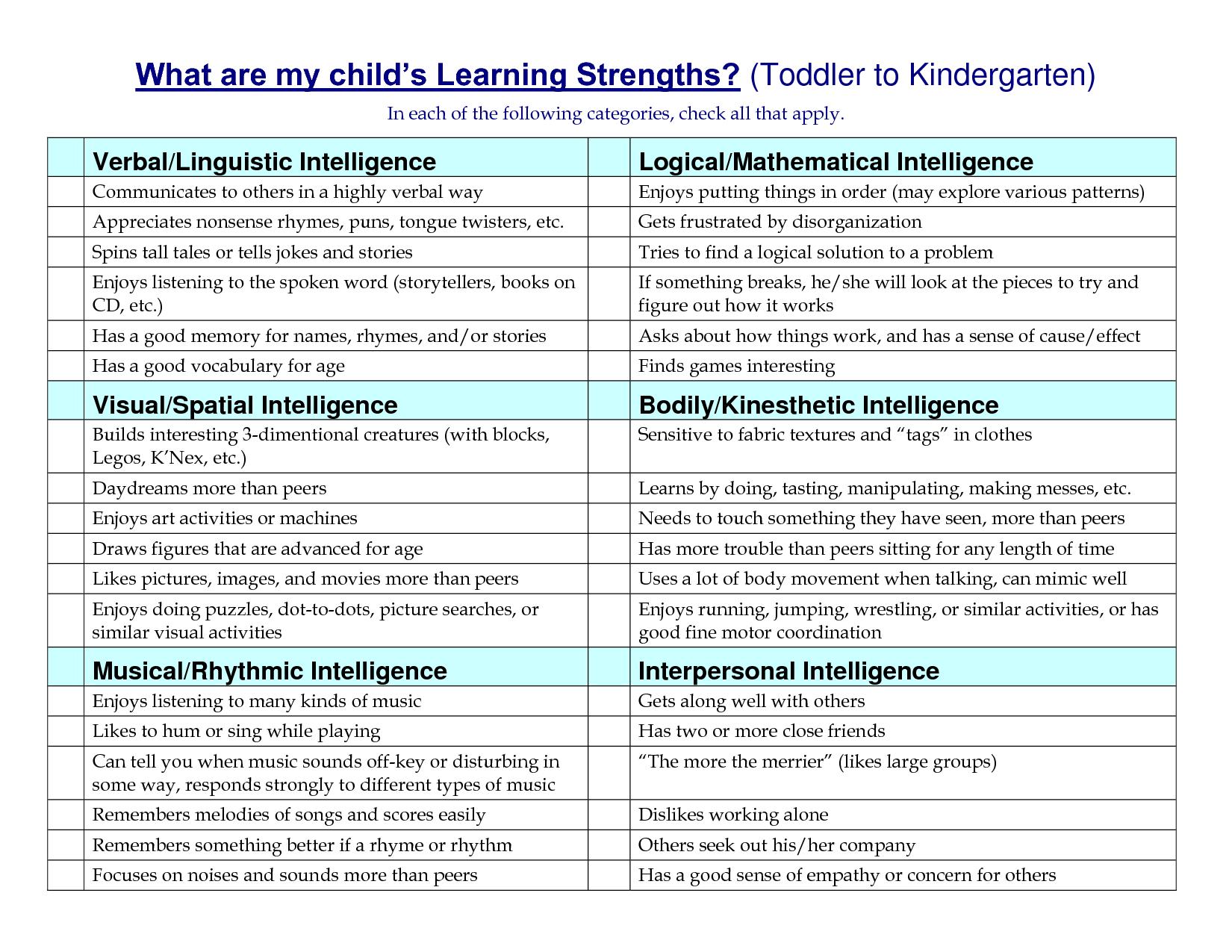 image relating to Multiple Intelligences Test Printable titled Many Intelligence Study Printable Billy Knight