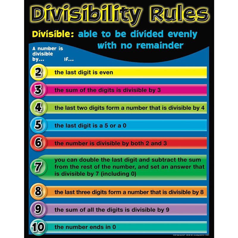 Best 25 Divisibility Rules Ideas On Pinterest Number Theory Math Fractions And Math Division