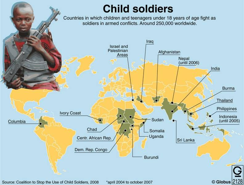 Child Soldiers   Homeland Security   Save the children, Forced