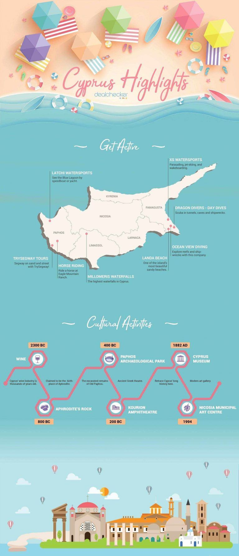 10 Cyprus Facts And Things To Know Before Traveling There Cyprus
