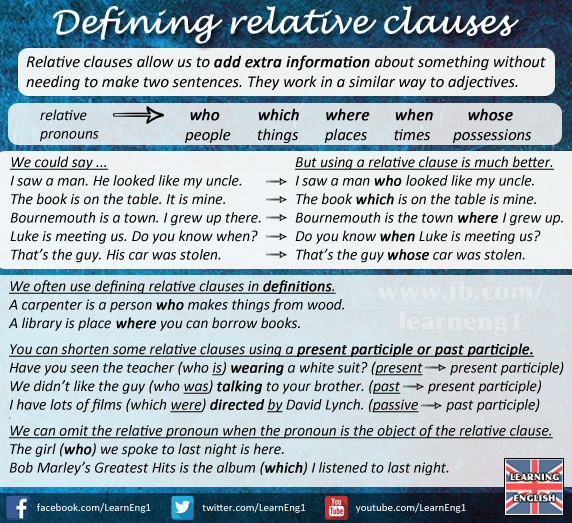 There Are Two Types Of Relative Clause Defining And Non Defining Here We Take A Look At Defining Relativ Relative Clauses English Grammar Rules Learn English