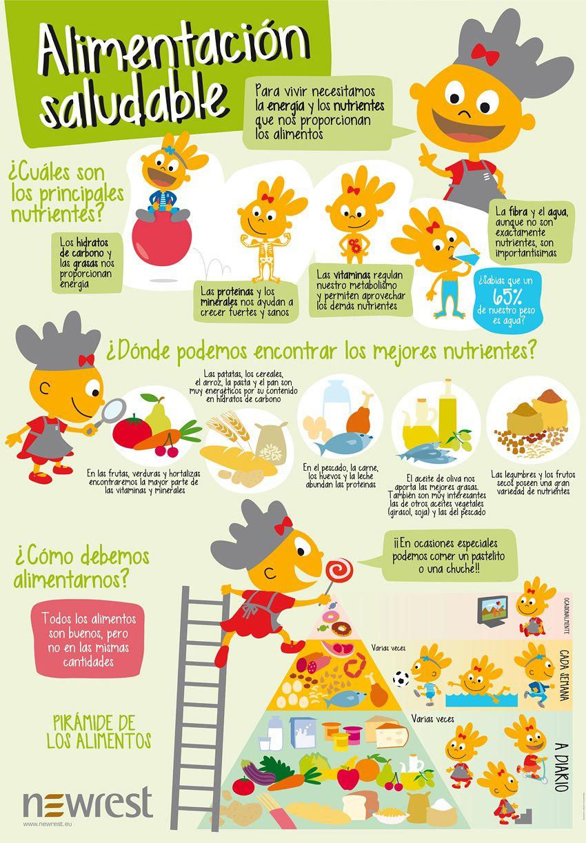 P ster de madeleine para newrest alimentaci n saludable for Comida saludable para ninos