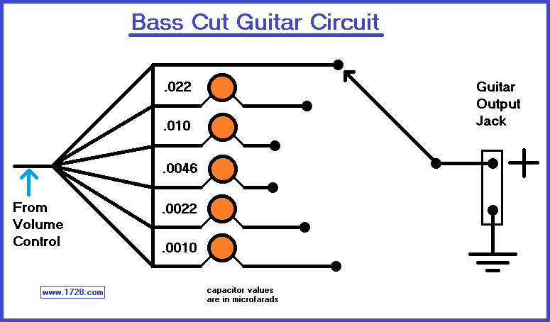 Pin On Guitar Mod Ideas