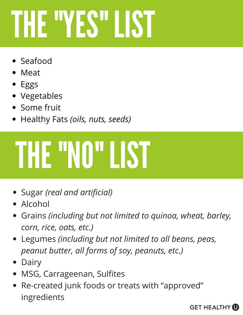 Your 7Day Whole 30 Meal Plan Whole 30 meal plan