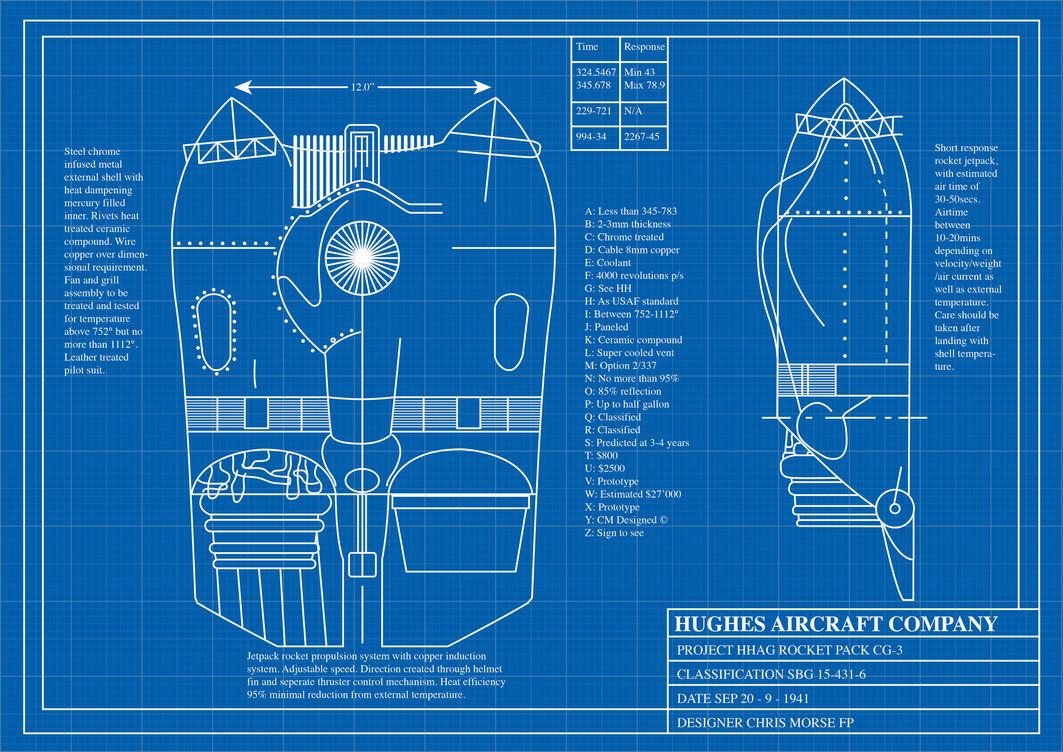 Rocketeer Jetpack Blueprints By Farawaypictures On