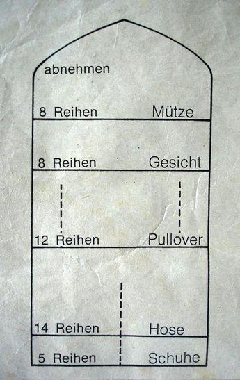 Photo of Strickpüppchen3