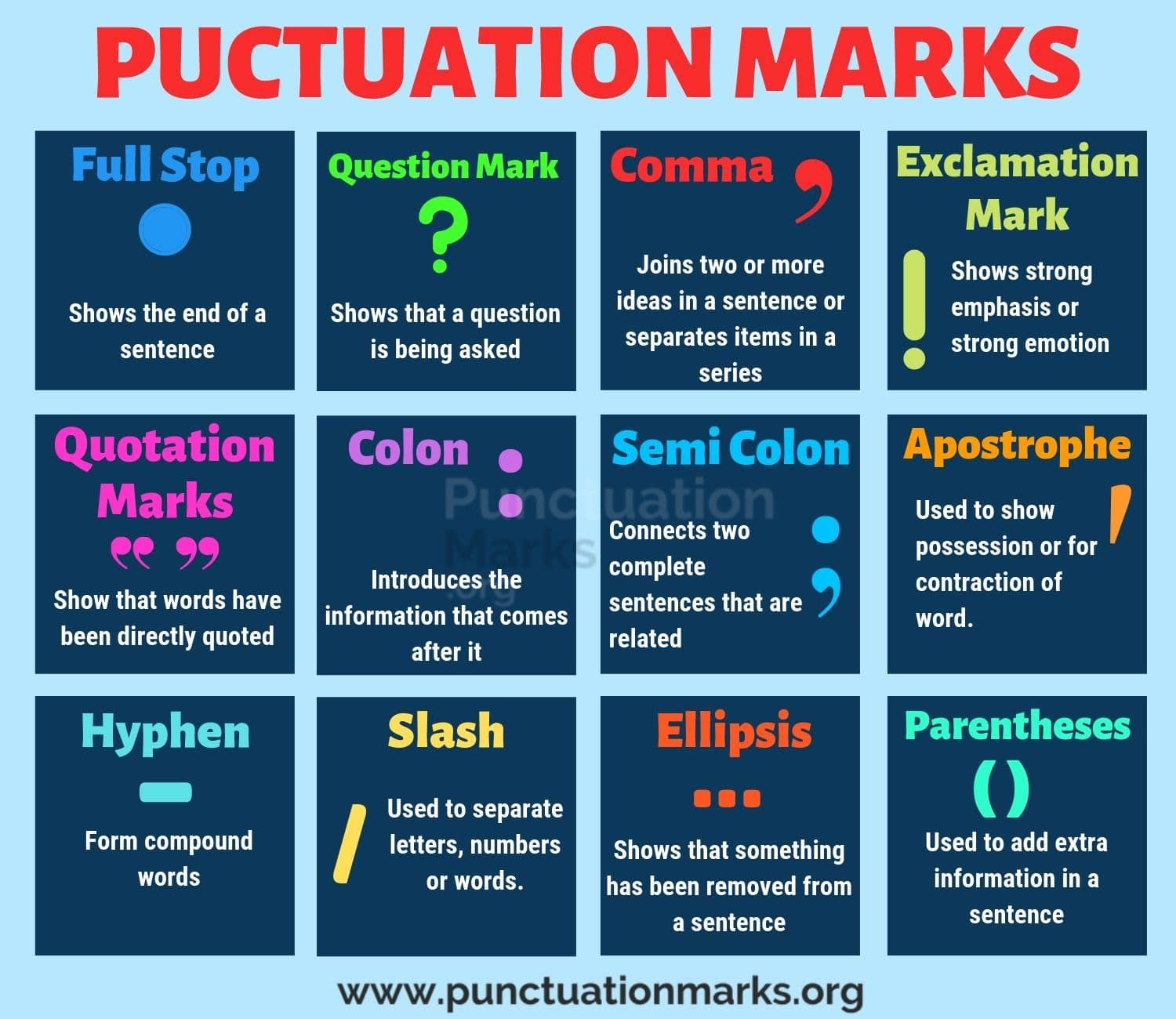 List Of Punctuation Marks With Rules And Examples With