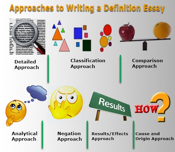 Definition education essay