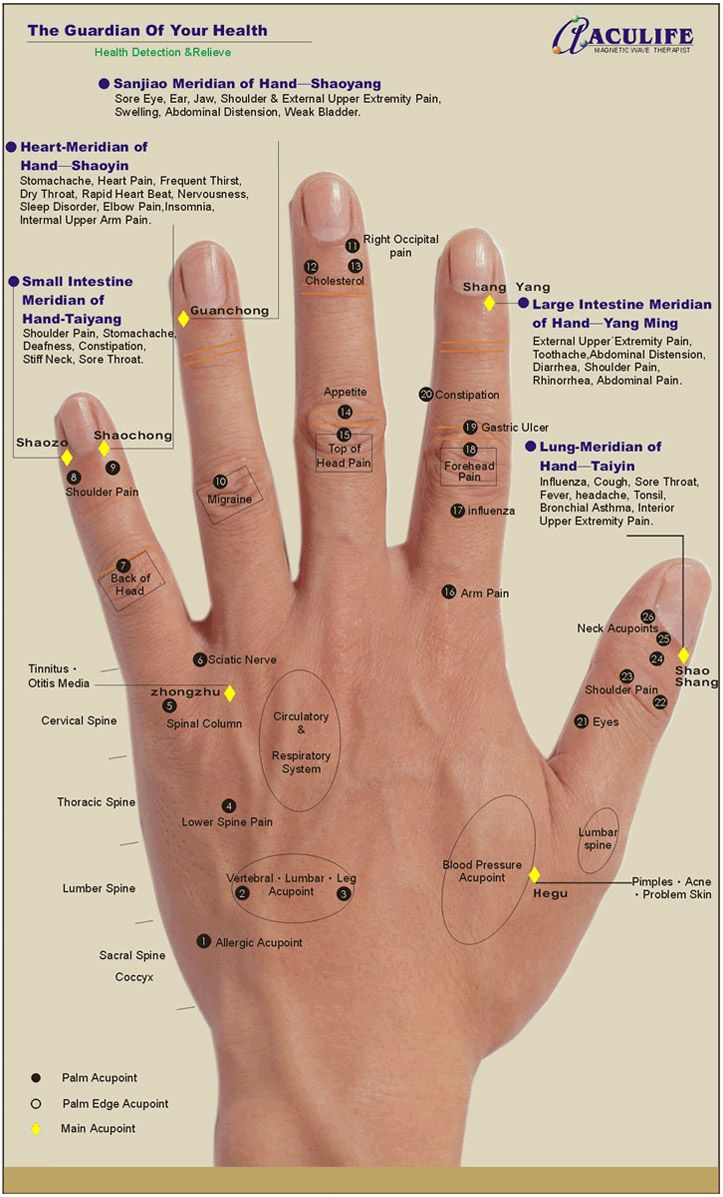 Hand reflexology charts tips for recognizing a good reflexology hand reflexology charts tips for recognizing a good reflexology hand chart nvjuhfo Gallery