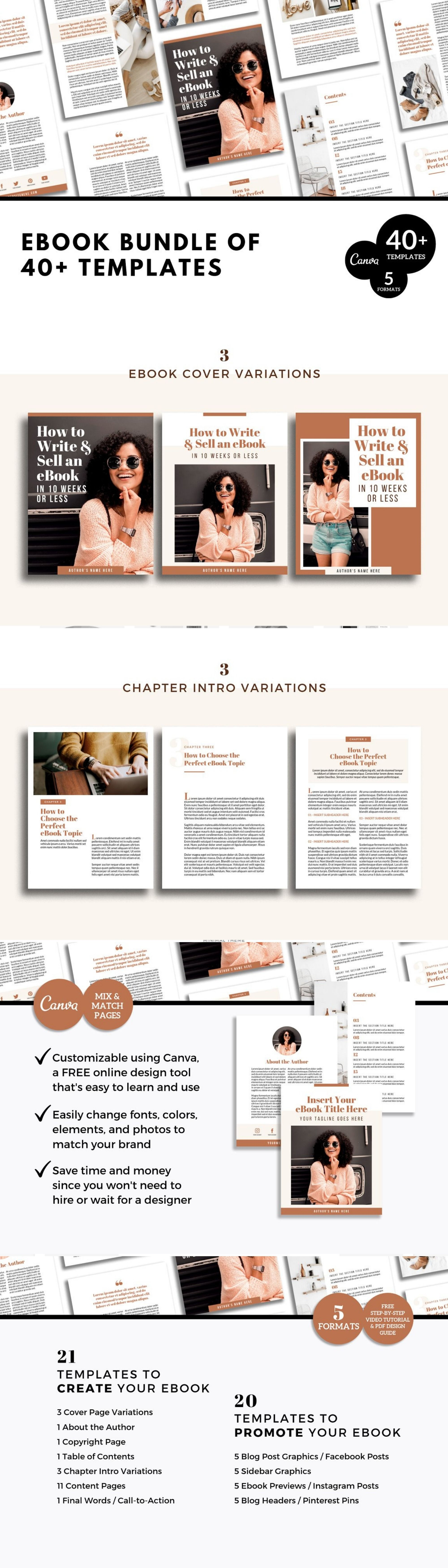 Canva Ebook Template 80 Bundle Model Comp Card Ebook Template Best Templates