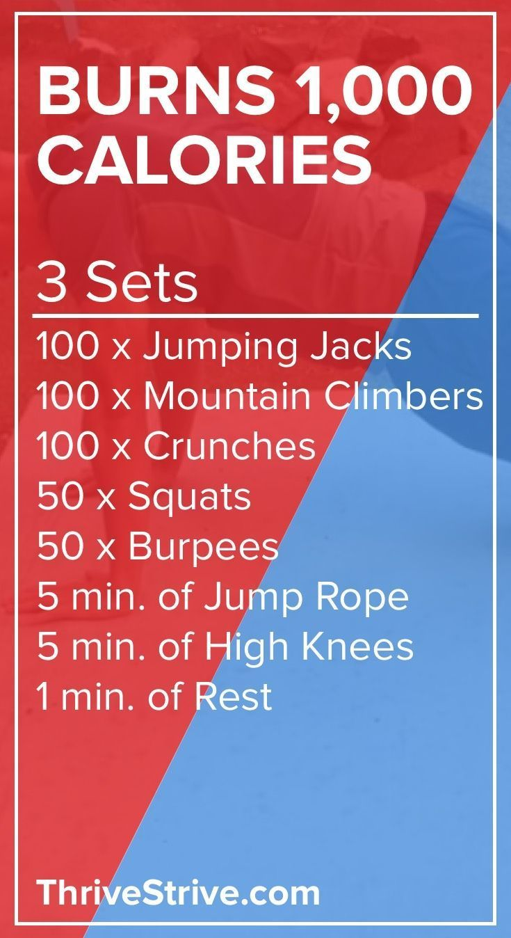 The Burn 1,000 Calories At-Home Workout | Calorie workout ...