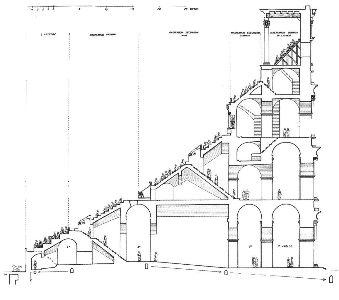 A Section Of The Cavea Colosseum Flavian Amphitheater