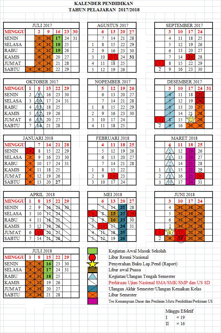 Materi Ajar Excel 2007