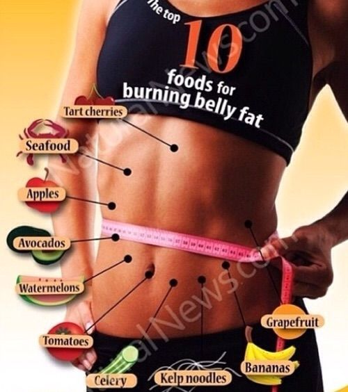 foods reduce abdominal fat
