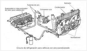Resultado De Imagen Para Conexion Electrica Del Termostato