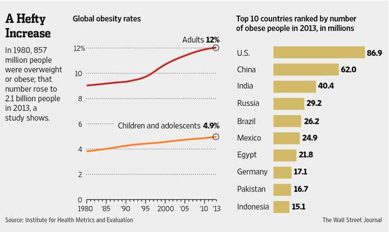 29 childhood obesity essay introduction