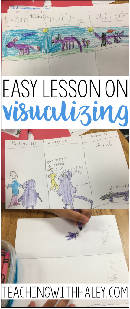 Quick and Easy Visualizing Lesson | Teaching With Haley O'Connor