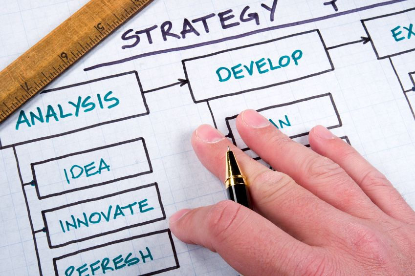 Website marketing strategy business plan