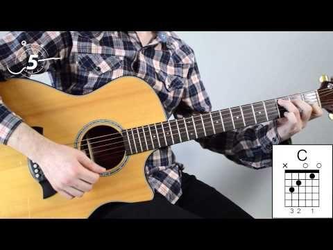 Eric Clapton - Wonderful Tonight -- Easy Guitar Lesson - Chords ...