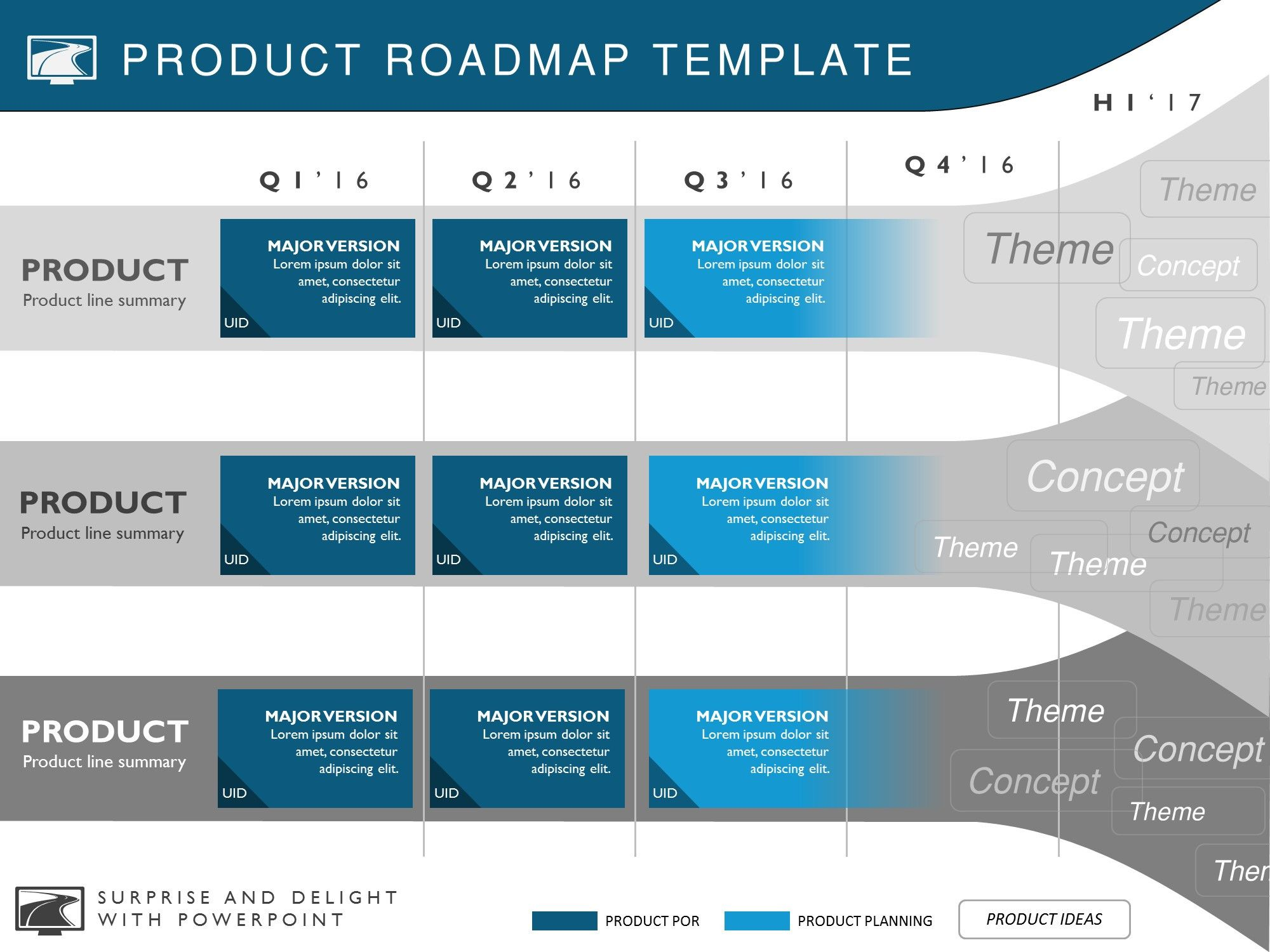 product roadmap planning 7 strategy and investment powerpoint to
