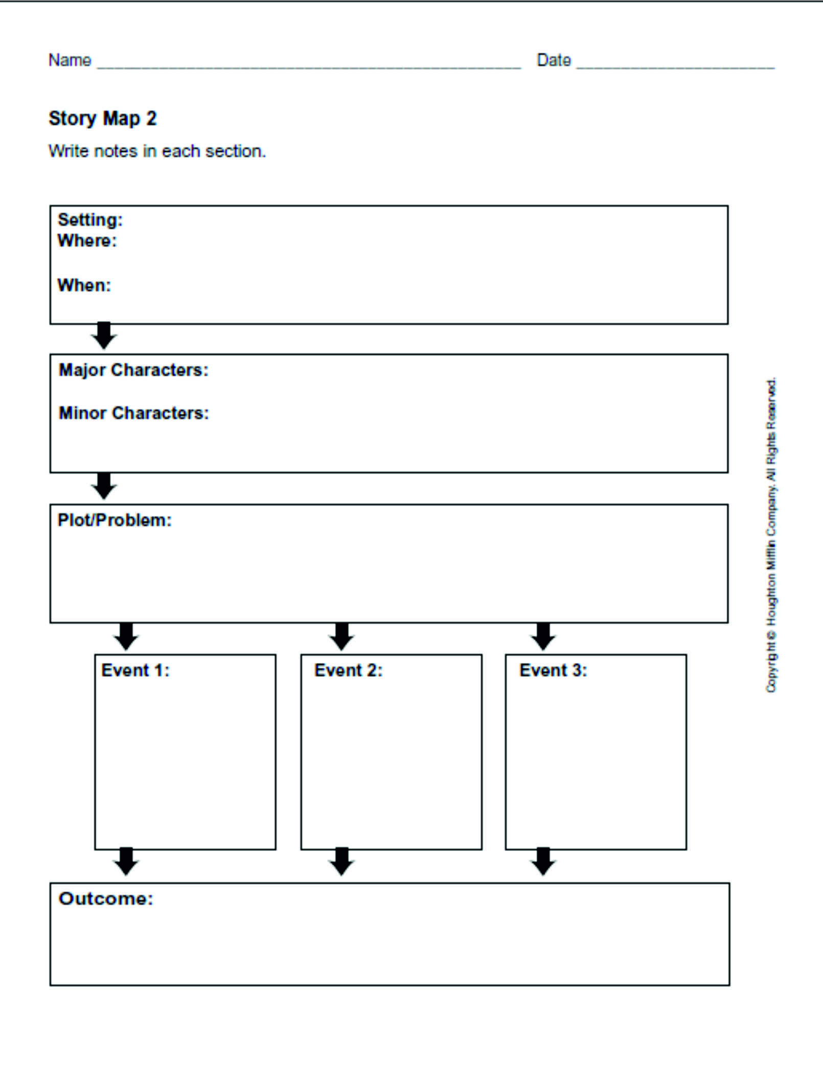 plot organizr tkt course graphic organizers reading plot organizr tkt course graphic organizers