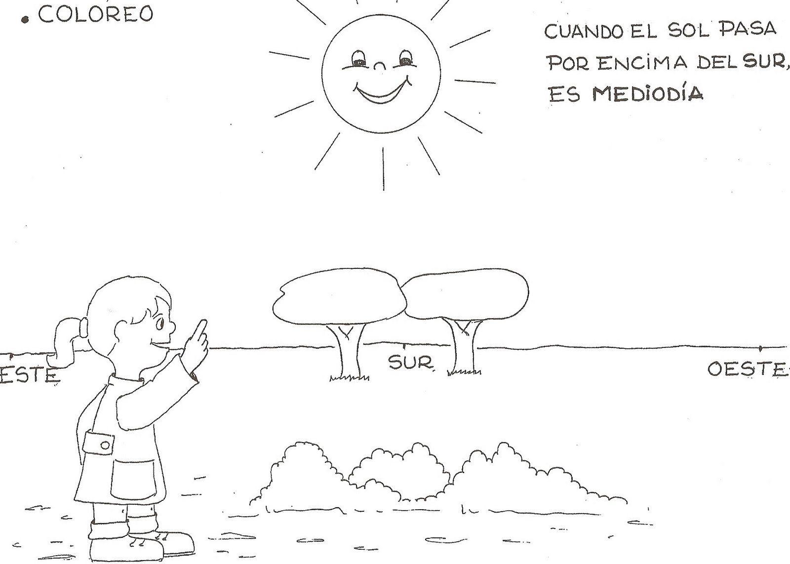 escanear0013 | ciencias sociales | Pinterest | El sistema solar ...