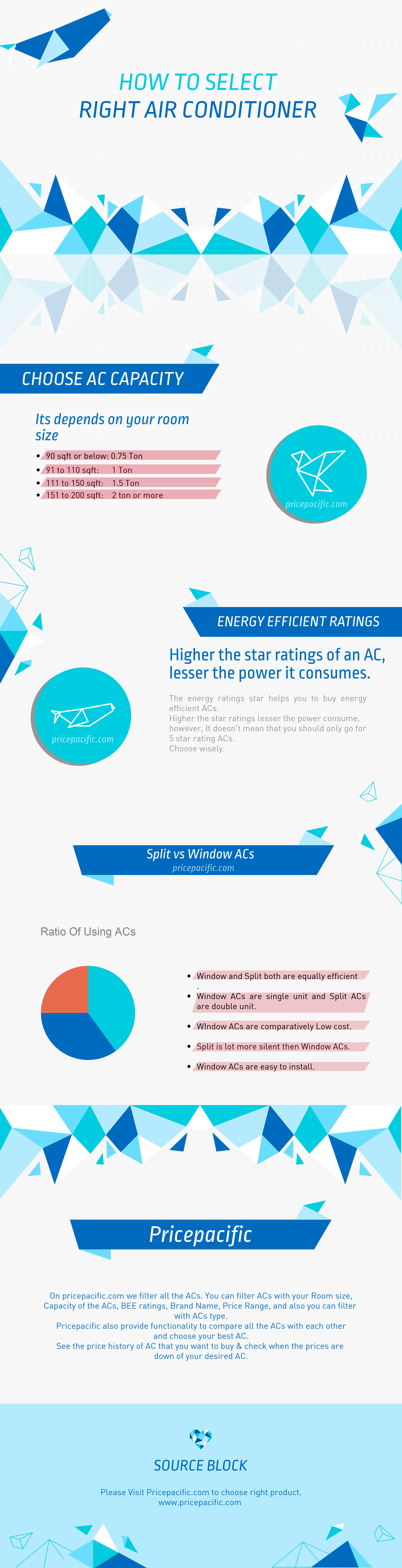 How to choose right air conditioner 1 Air conditioner