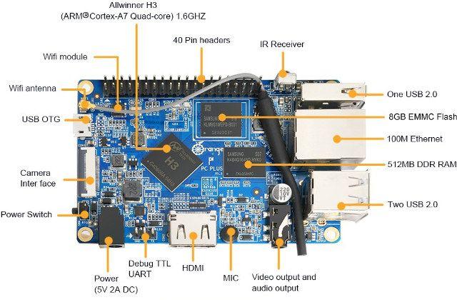 Orange Pi PC Plus Quad Core Development Board with 1GB RAM