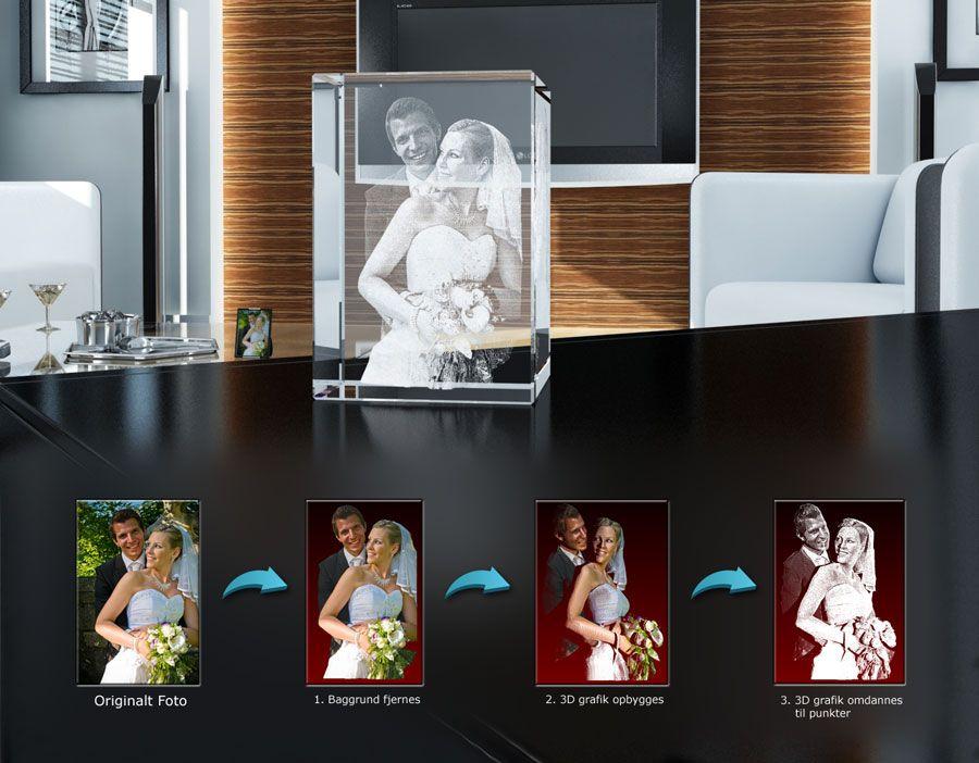 Dit foto konverteret til 3D motiv - Foto i Glas