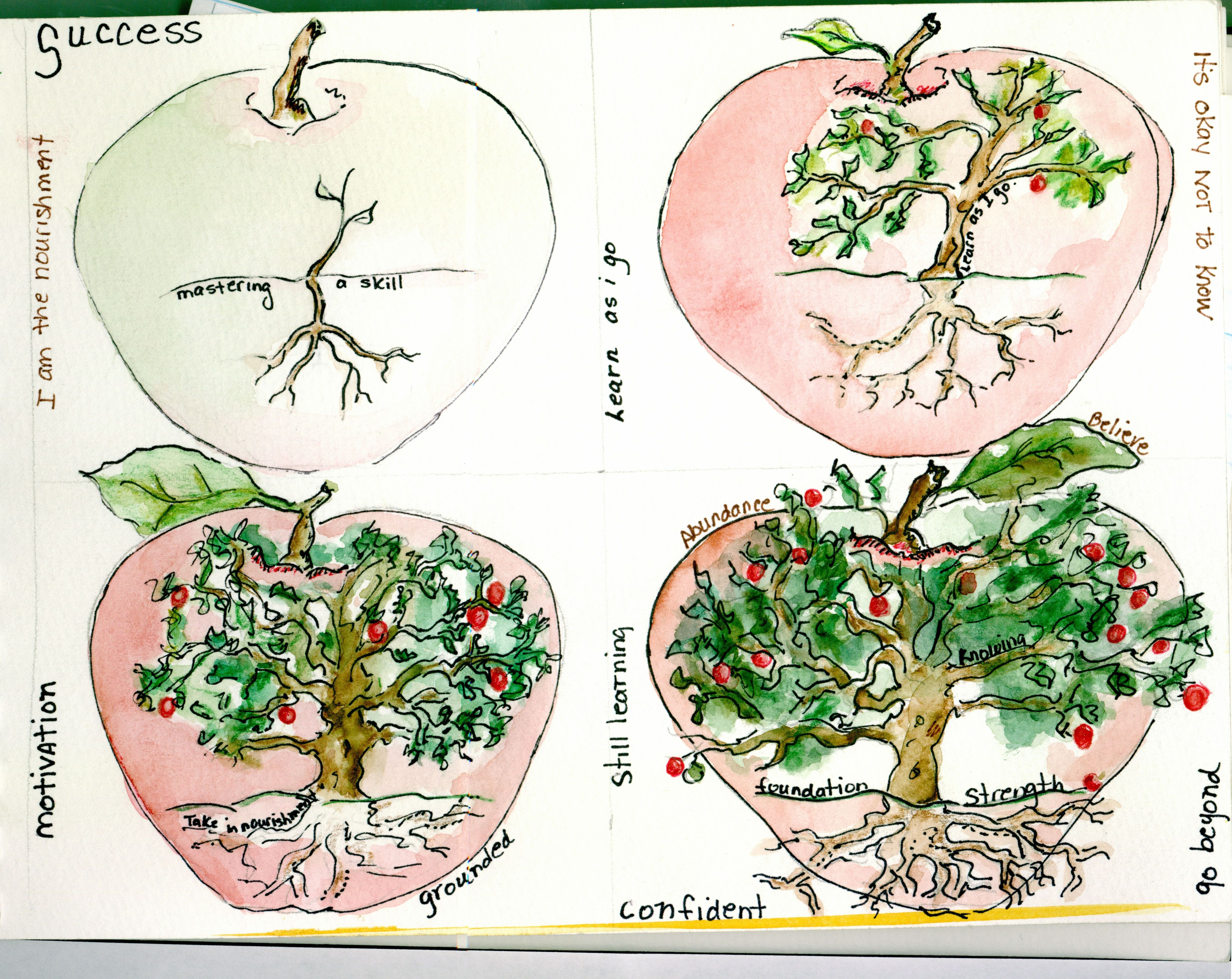 TREE OF LIFE ink and water color. It was during the fall of 2011 ...