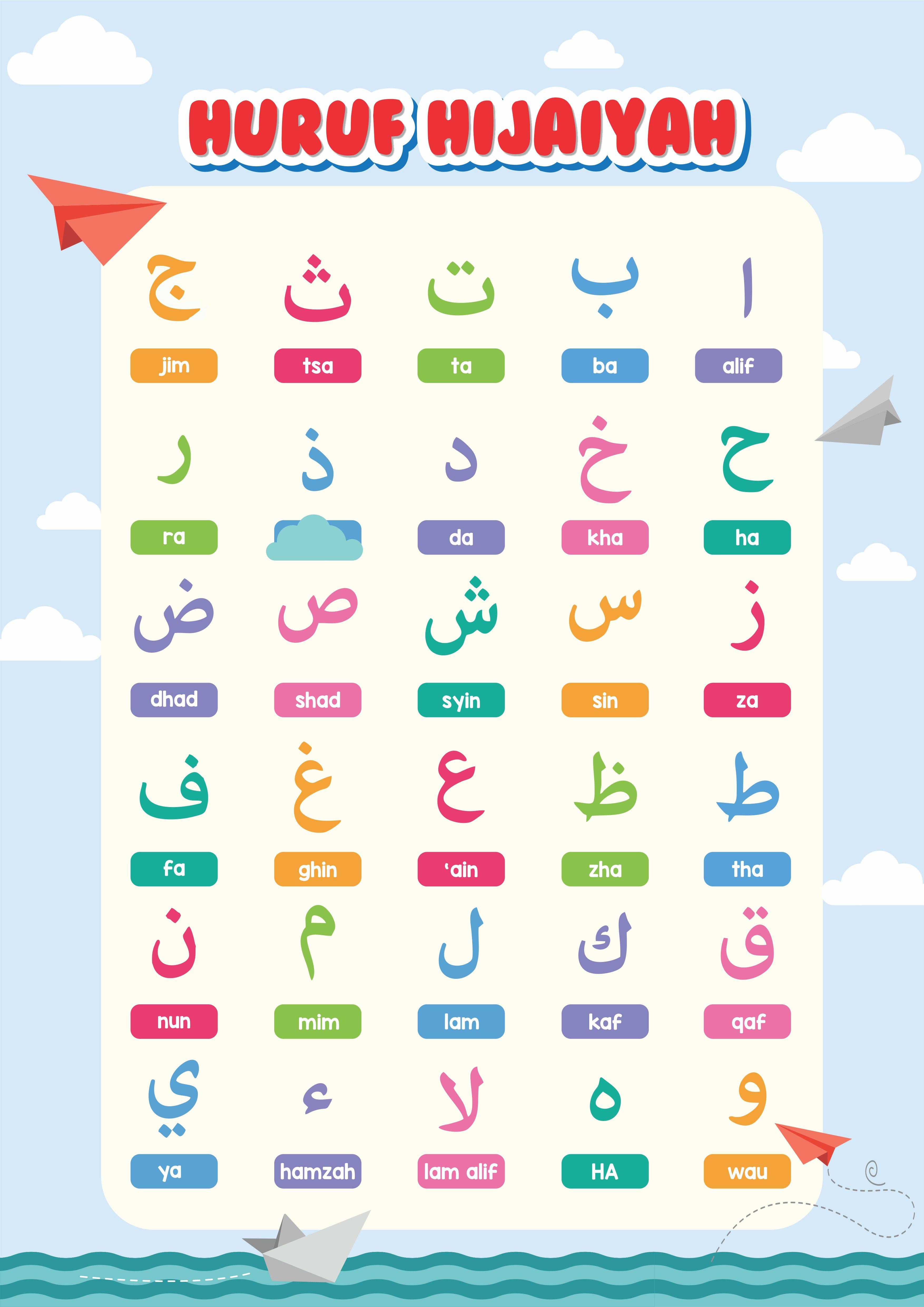Belajar Huruf Hijaiyah Huruf Kaligrafi Islam Dan