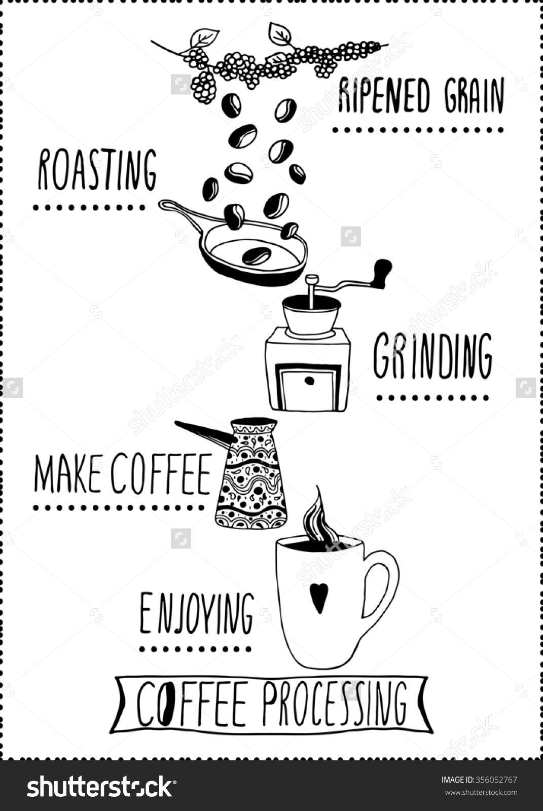 Coffee Processing Illustration Hand Drawn Style Isolated
