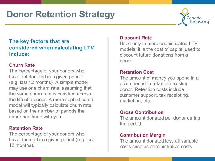 Beginner Donor Retention Module 2a