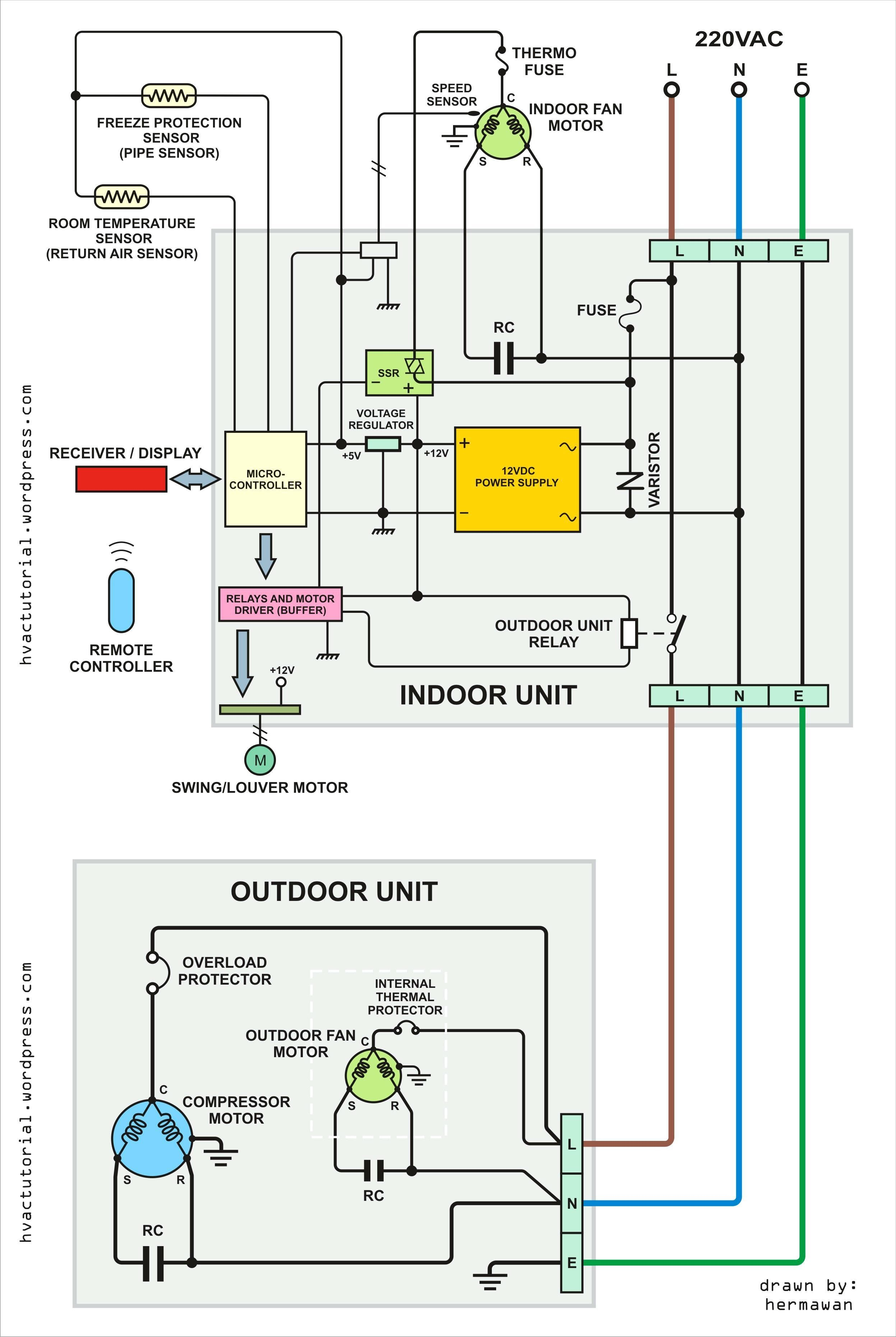 DIAGRAM] Pump Amana Diagram Wiring Ptac Heat FULL Version HD Quality Ptac  Heat - DIAGRAMADORES.FEDERPERITI.IT | Pump Amana Diagram Wiring Ptac Heat |  | diagramadores.federperiti.it