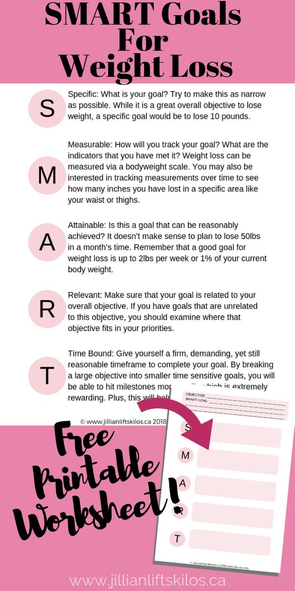 Smart Goals Worksheet For Weight Loss - WeightLossLook