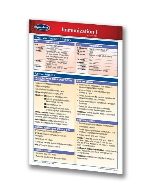 Immunization I - Medical Pocket Chart Quick Reference Guide 4\