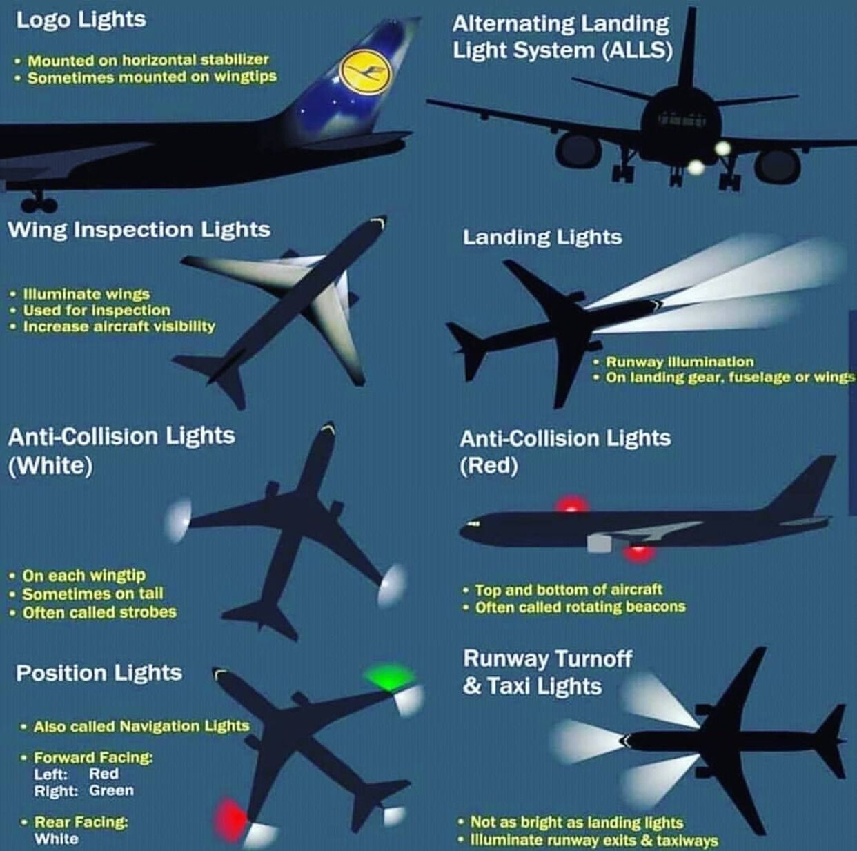 Long Island Airpower | Aviation education, Aviation training, Pilots quotes  aviation