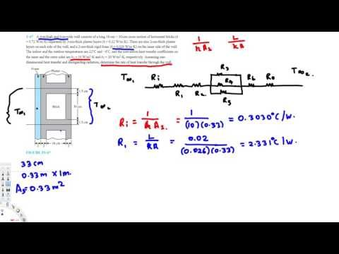 Heat Transfer Determine The Rate Of Heat Transfer Through The Wall Heat Transfer Heat Transfer