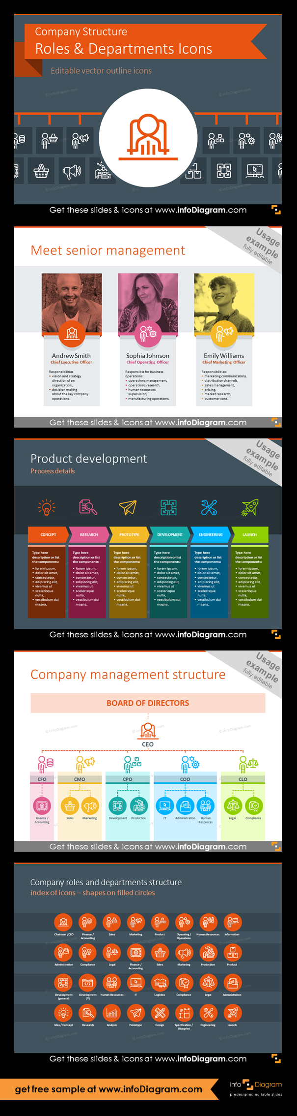 Manufacturing company department structure google search work manufacturing company department structure google search work structureprocessroles pinterest fandeluxe Image collections