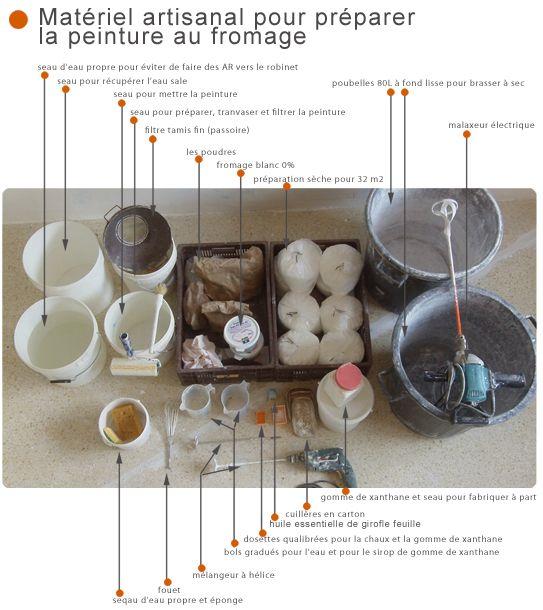 Matriel Pour La Peinture Au Fromage Blanc   Techniques