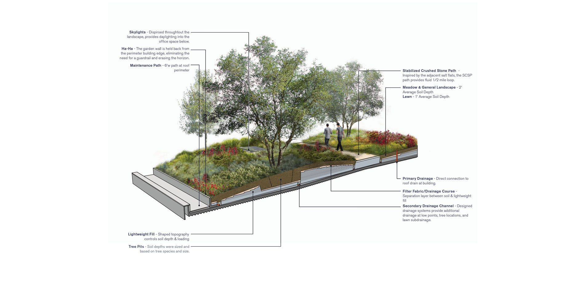 Workplace As Landscape Facebook Mpk20 2017 Asla Professional