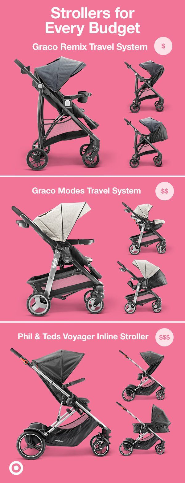 Make Choosing The Perfect Stroller Easy By Considering