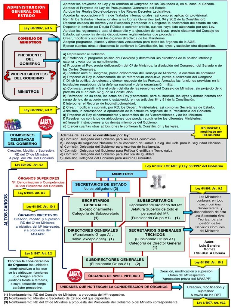 Imagen Relacionada Oposicion Estudiar Oposiciones Preparar Oposiciones