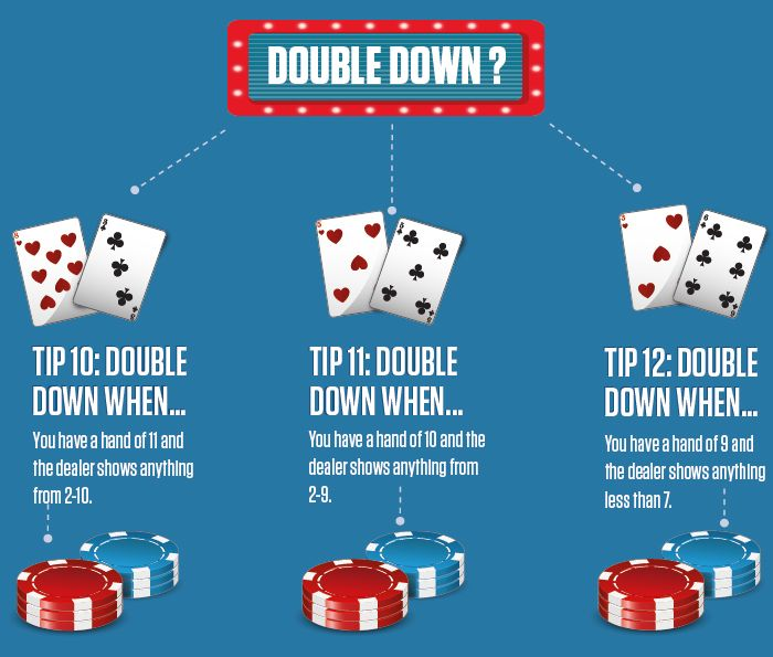 Blackjack Tips - 20 tips for playing blackjack like Pro