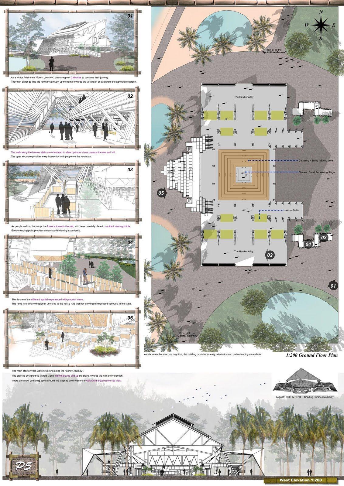Landscape Design Perspective Landscaping Design Landscape Landscaping Perspective In 2020 Landscape Design Drawings Landscape Design Landscape Architecture Design