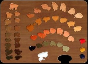Munsell and the color of flesh: Skin tone pallette.