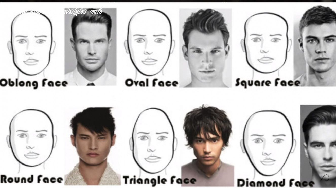 41+ Oval face shape hairstyles male ideas in 2021