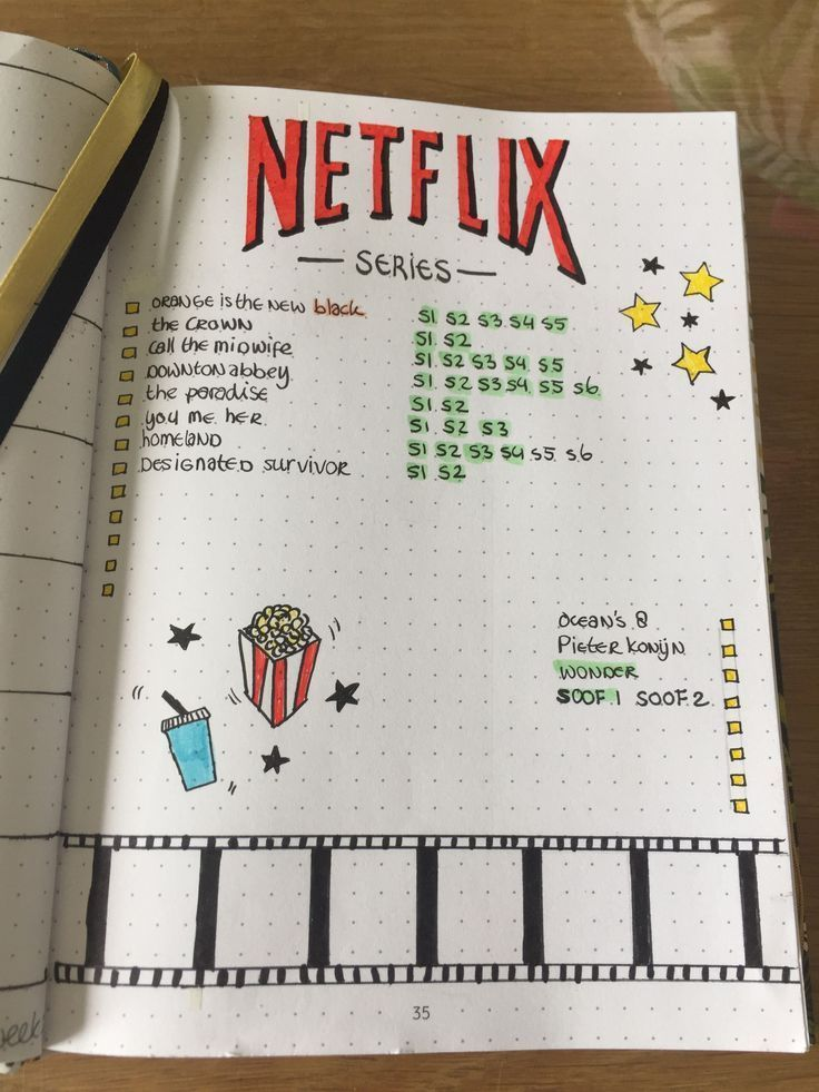 Simple Bullet Journal Ideas to Organize and Accelerate Your Ambitious Goals … …